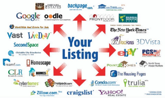 Marketing my home to sell or short sale online marketing for Short sale websites for realtors